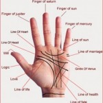 Hand Astrology About Marriage