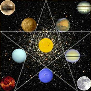 Planets Online Free Astrology