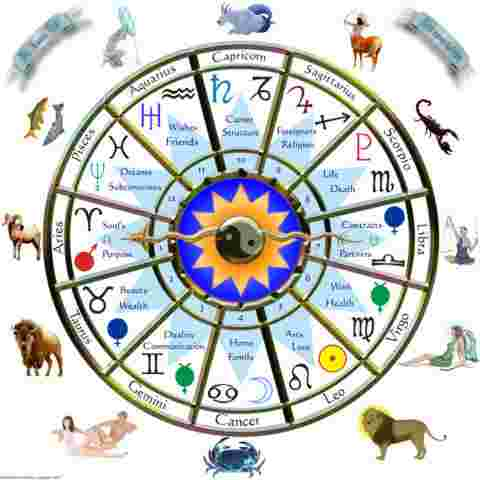 Colorful Sun Signs Astrology