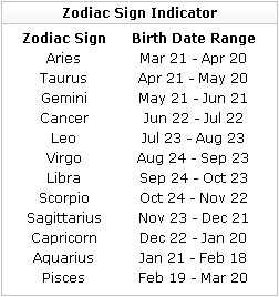 Keep this Astrology Sign Dates