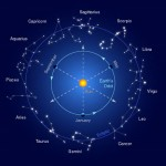 Complete Astrology Stars