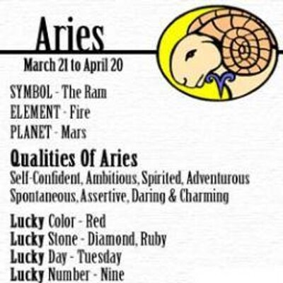 Quick Horoscopes Aries